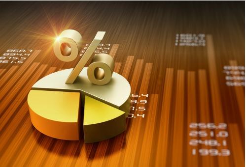 MIEX 米汇分析师:美元跌跌不休,此时或是买入这两只欧洲ETF的绝佳时机